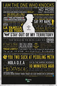 Pyramid International Maxi Poster - Breaking Bad - Typographic