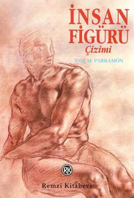 İnsan Figürü Çizimi