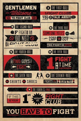 Pyramid International Maxi Poster - Fight Club Rules Of Infographic