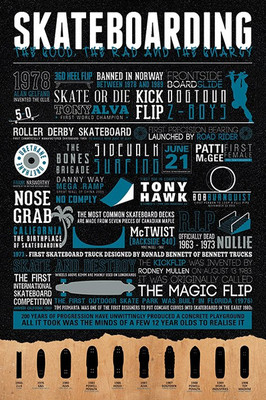 Pyramid International Maxi Poster - Skateboarding - The Good, The Bad And T