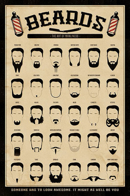 Pyramid International Maxi Poster - Beards - The Art Of Manliness