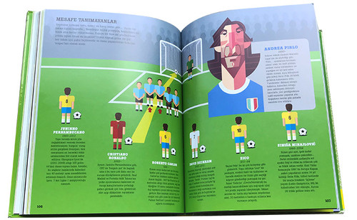 Futbol - Bitmeyen Tutku
