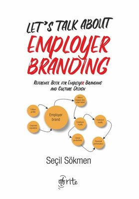 Let's Talk About Employer Branding